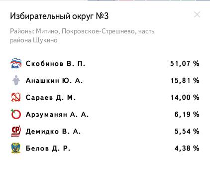 Избирательный округ № 3