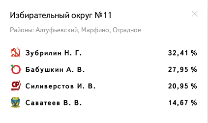 Избирательный округ № 11