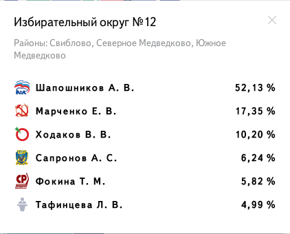 Избирательный округ № 12